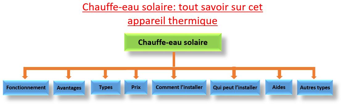 chauffe eau-solaire